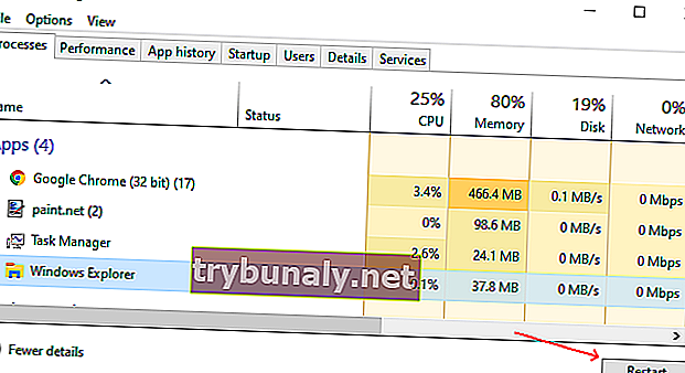 Processi del Task Manager